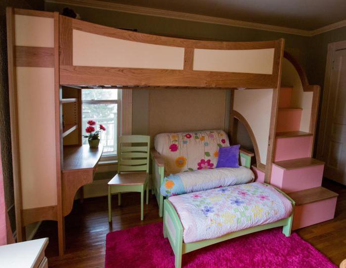 детские двухъярусные кровати для девочек
