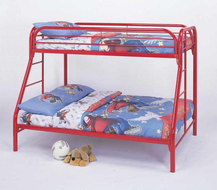 двухъярусные кровати для девочек фото