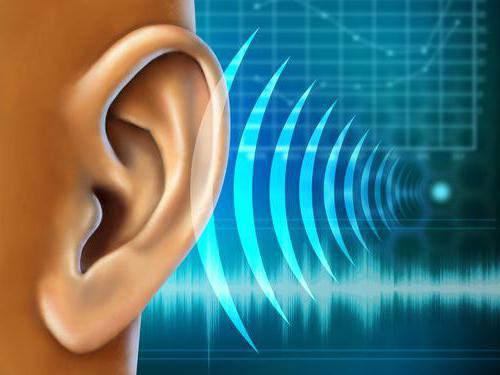 восстановление слуха при тугоухости