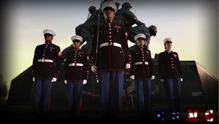 Морская пехота США. Корпус морской пехоты США