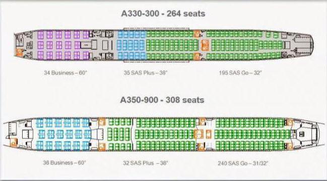 """Самолет """"Аэробус А350"""": схема салона, характеристики и отзывы"""