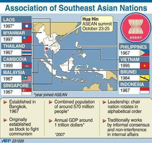 east asia region essay