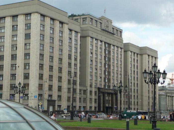 система выборов депутатов государственной думы