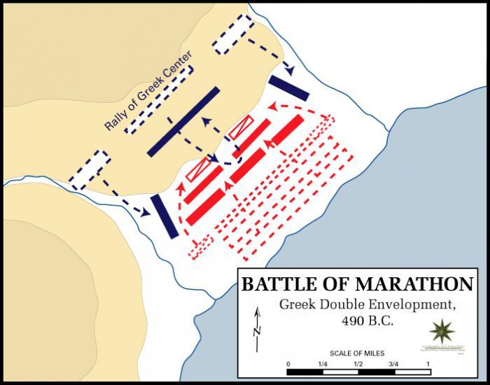 марафонское сражение схема