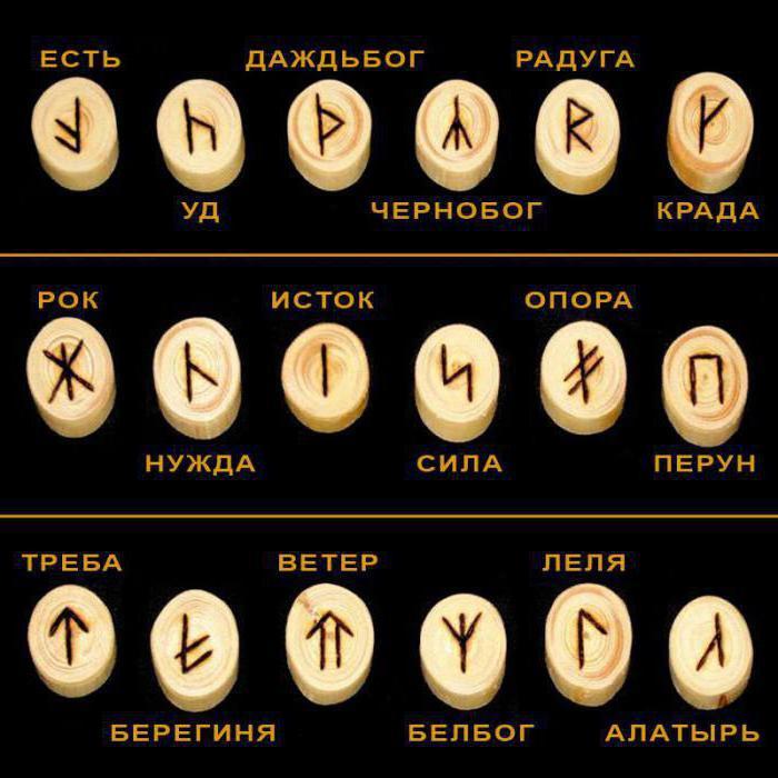 старославянские руны