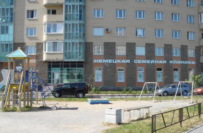 полное обследование организма в санкт петербурге в немецкой клинике