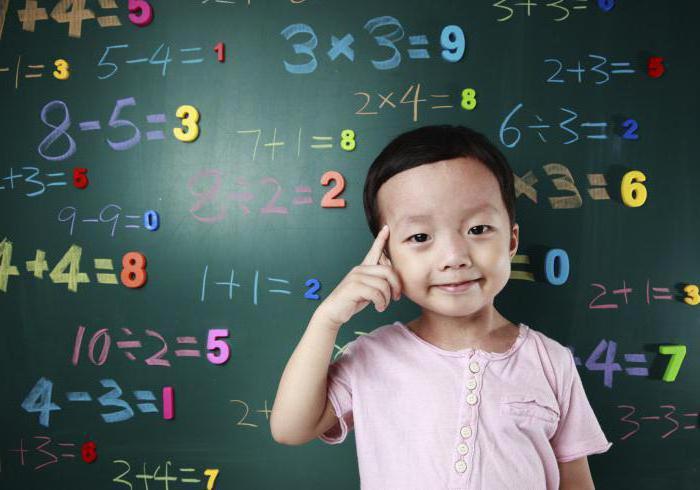 проект по теме математика в жизни человека