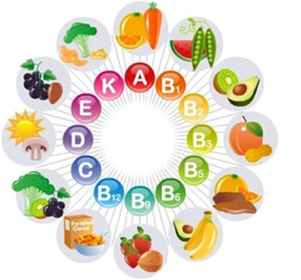 нужные витамины