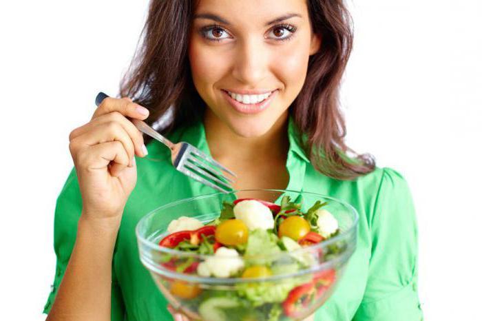 что кушать чтобы быстро похудеть в бедрах