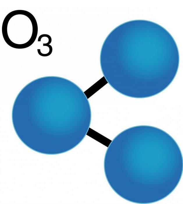 Озонотерапия: показания и противопоказания, отзывы, описание процедуры, результаты