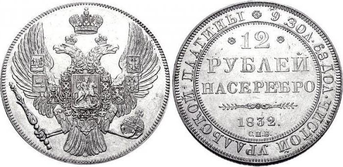 Санкт-Петербургский монетный двор и его история