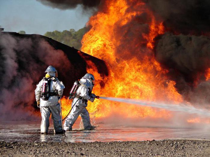 Создание пожарной охраны в России