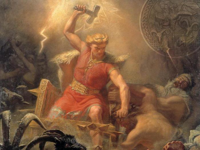 Бог Тюр