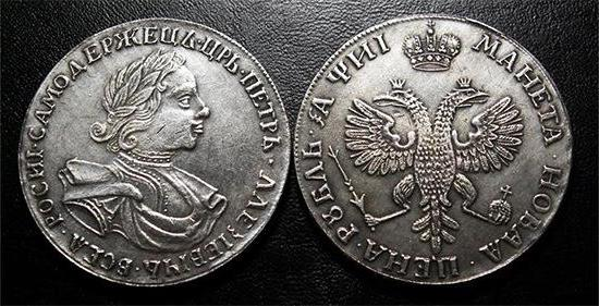 монеты рсфср 1921 1924 года