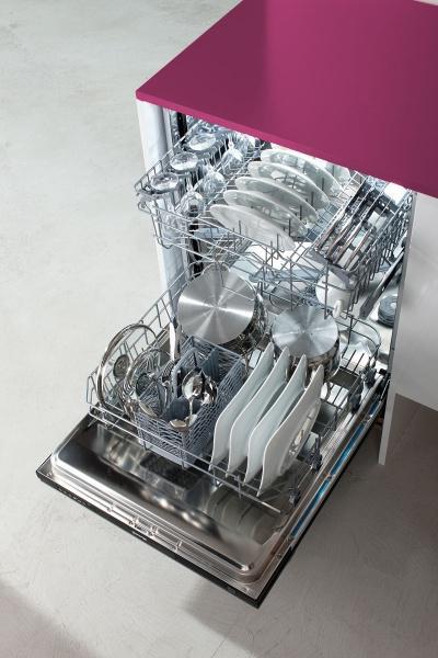 Как выбрать для посудомоечной машины средство: советы и отзывы