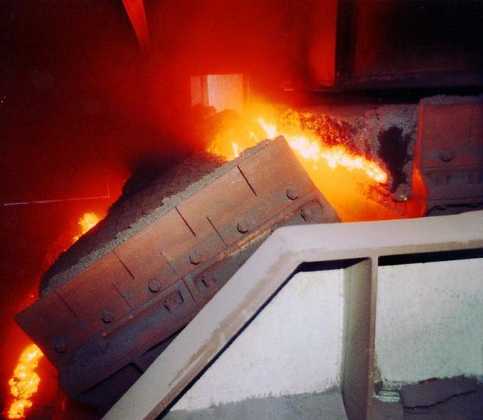 оао уральский завод тяжелого машиностроения екатеринбург