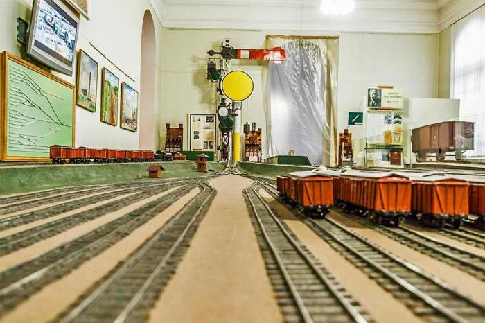 музей ржд спб
