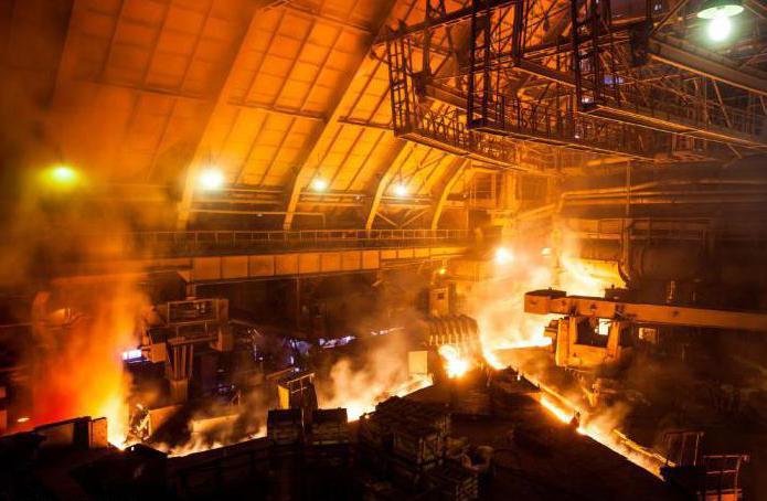 челябинский металлургический завод адрес