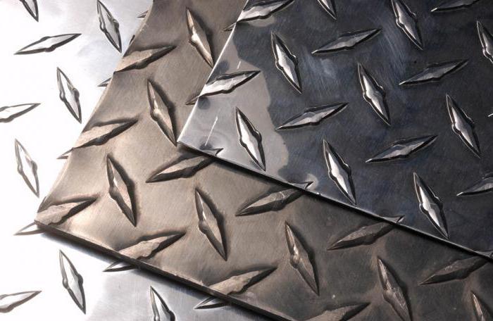 дюралюминий листовой