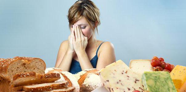 анализ на пищевую непереносимость инвитро