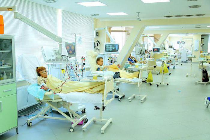 Отзывы о клинике диалайн в волгограде