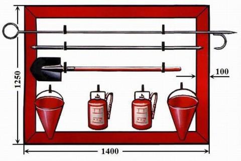 Как должен быть укомплектован противопожарный щит по ГОСТ
