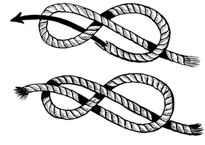 веревочные узлы их виды и способы вязки