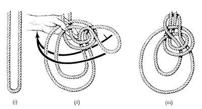 как завязывать морской узел схема