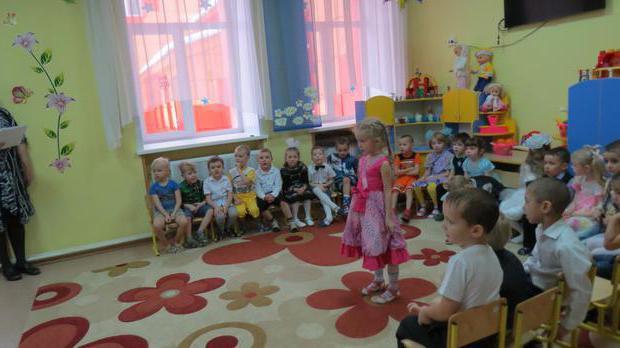 сценарий утренника день матери в детском саду