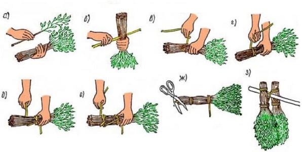 как сделать веник