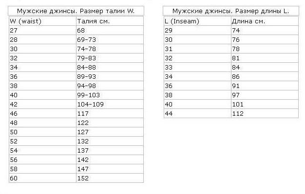 таблица мужских размеров брюк