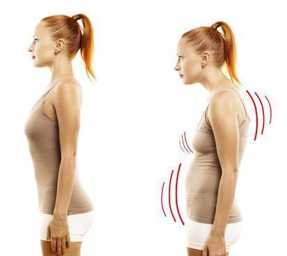 метод похудения фукуцудзи противопоказания