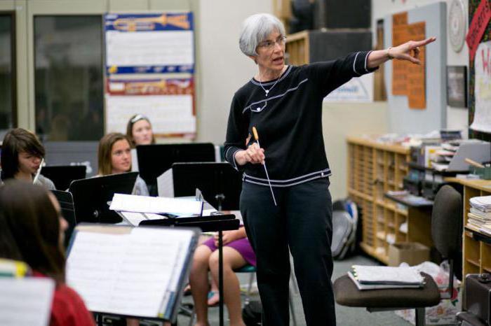 поздравление учителю музыки на день учителя