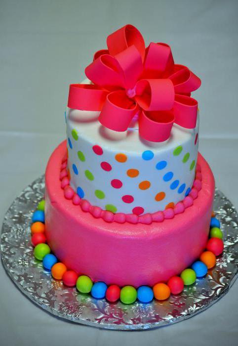 красивое поздравление с Днем рождения сестре старшей