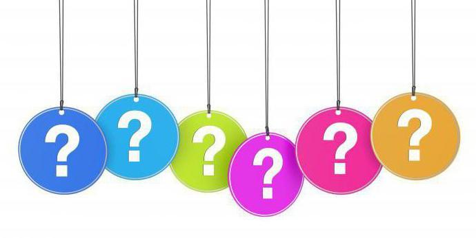 вопросы про молодоженов для гостей