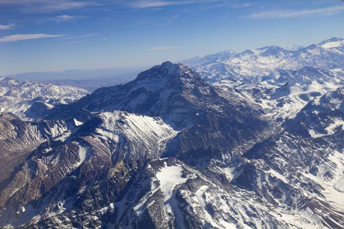 Координаты горы Аконкагуа