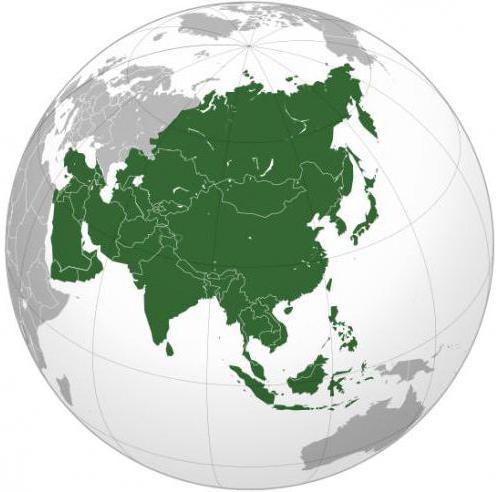 Азия: климат