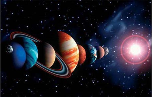 Астрономия – это что за наука?