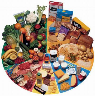 продукты для очищения организма для похудения