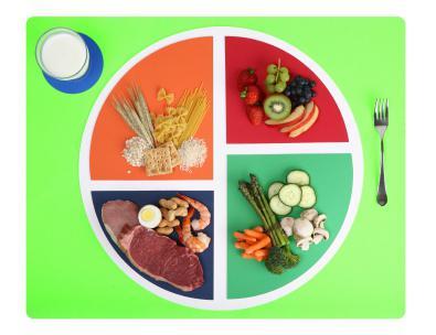 питание пп для похудения меню