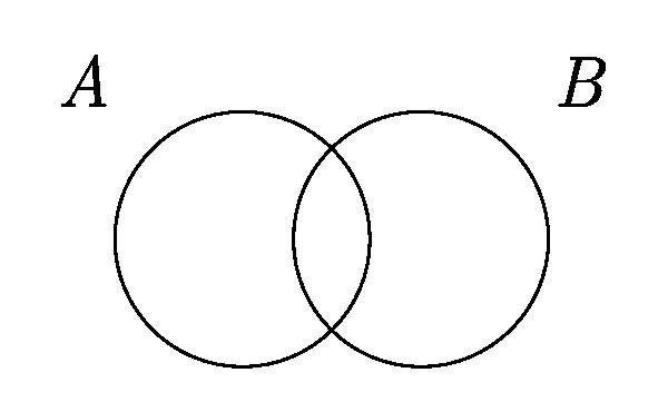 круги эйлера венна