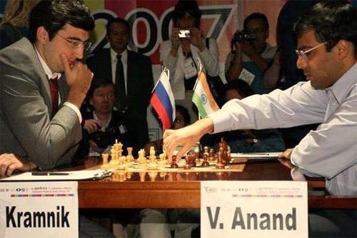 Великие шахматисты мира. Рейтинг шахматистов