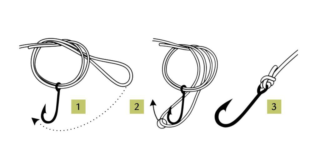 Как быстро вязать рыболовные крючки
