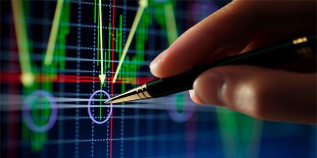 Тех анализ фондового рынка