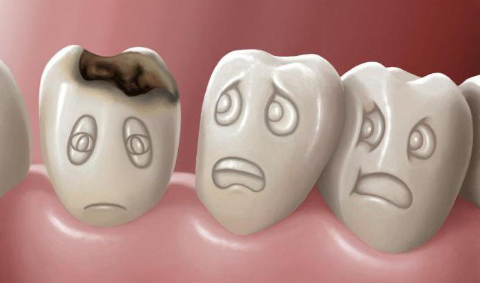 полное разрушение зуба