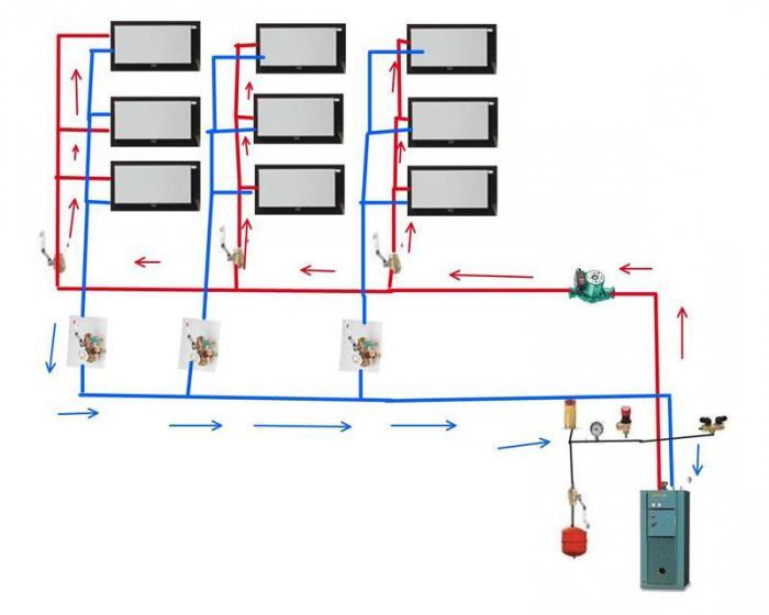 Как собрать группу безопасности на отопление