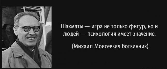 Ботвинник Михаил Моисеевич