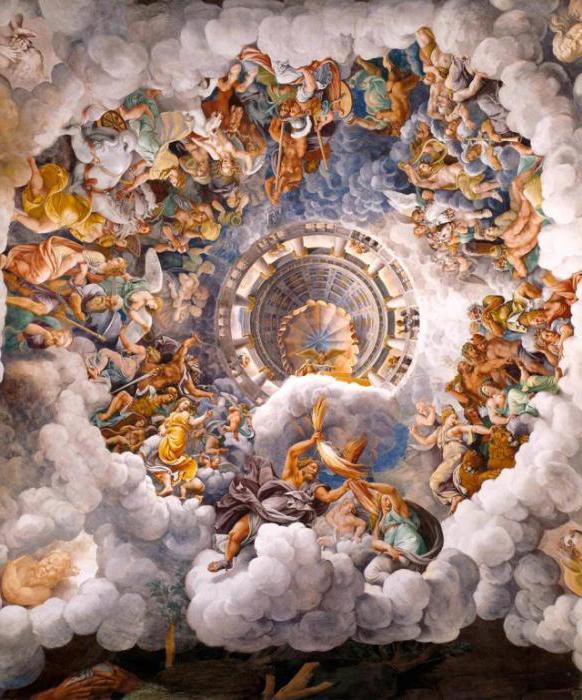 анализ оды бог державина по плану