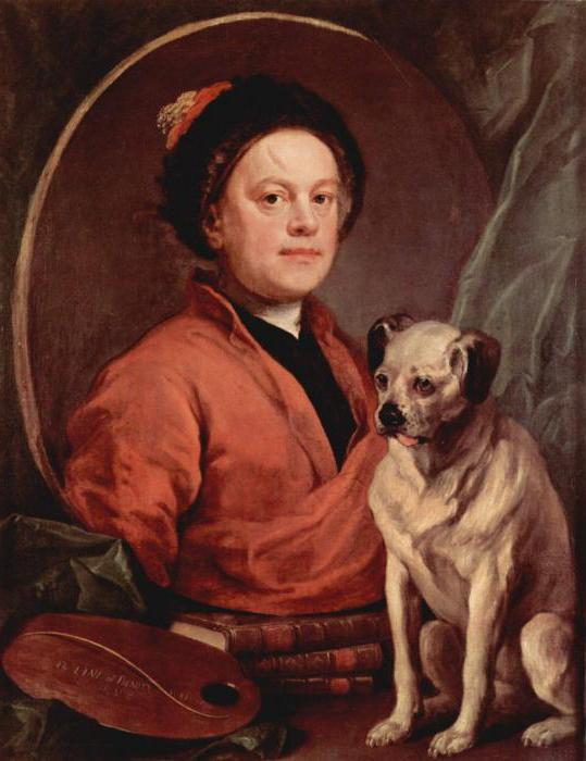 The paintings of William Hogarth with descriptions and names