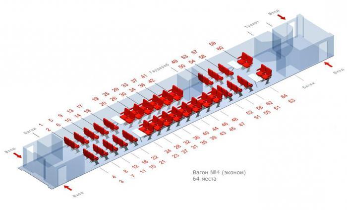 сапсан схема вагона 4